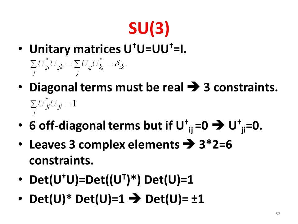 SU(3) Unitary matrices U†U=UU†=I.