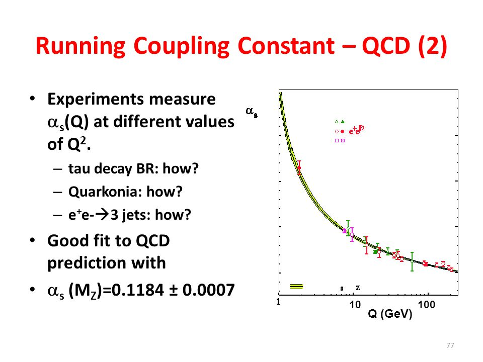 Running Coupling Constant – QCD (2)