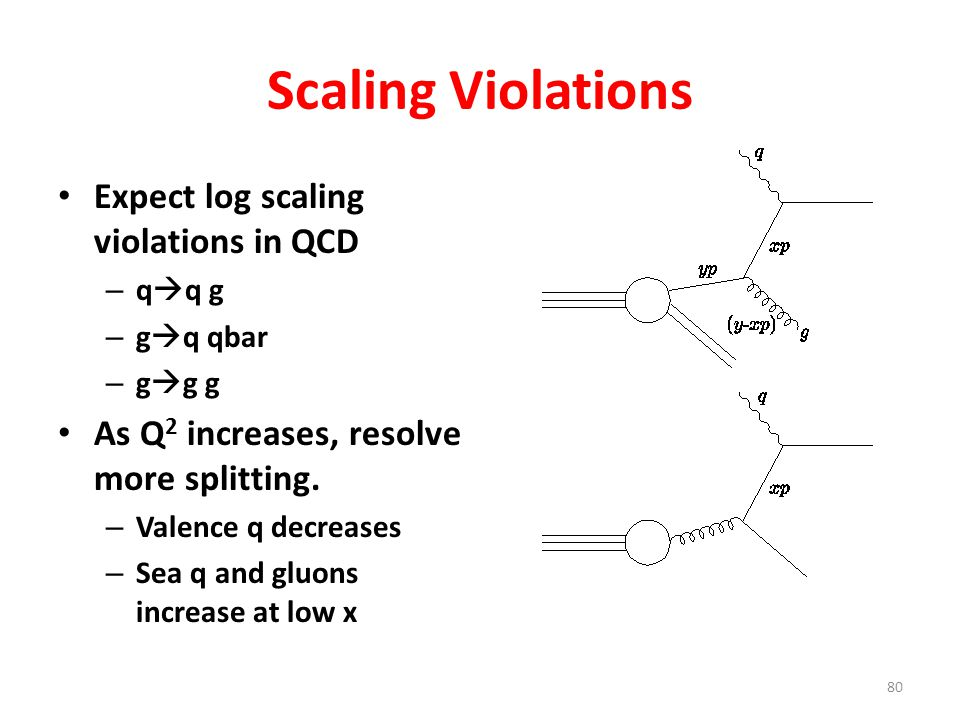Scaling Violations Expect log scaling violations in QCD