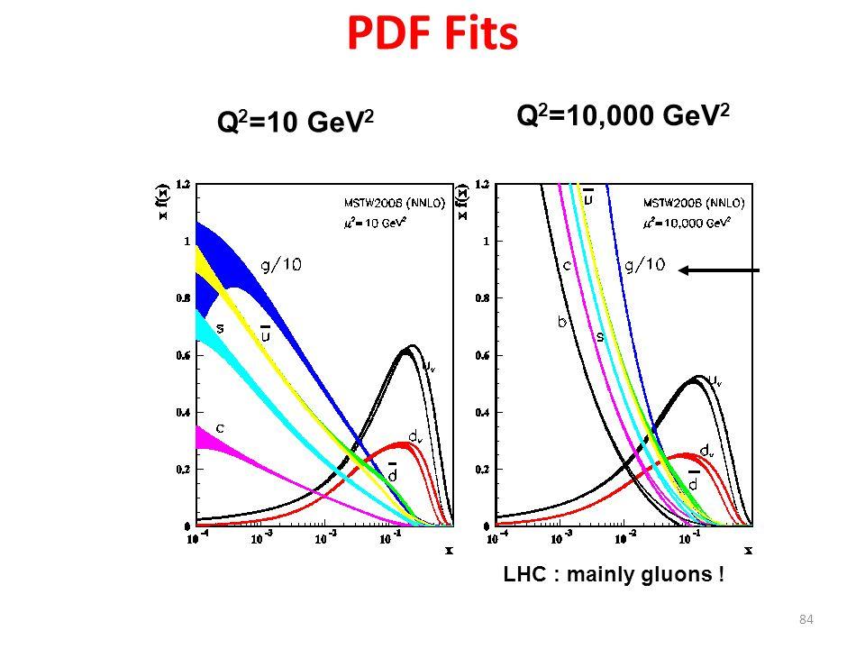 PDF Fits Q2=10,000 GeV2 Q2=10 GeV2 LHC : mainly gluons !
