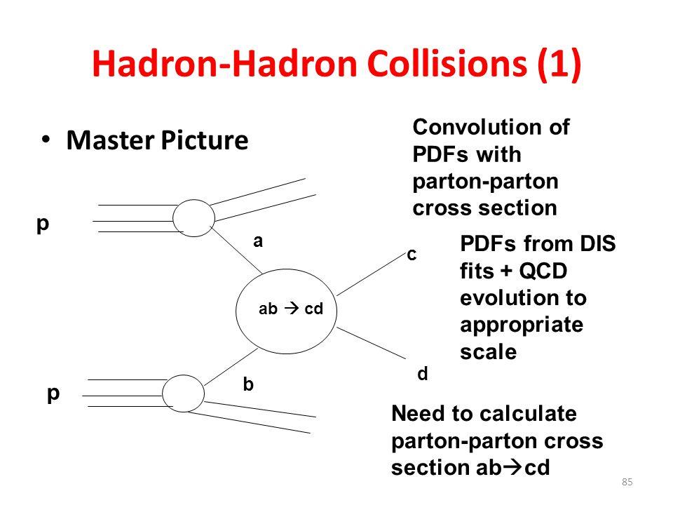 Hadron-Hadron Collisions (1)