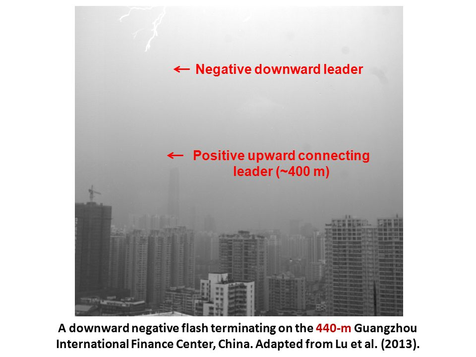Negative downward leader Positive upward connecting leader (~400 m)