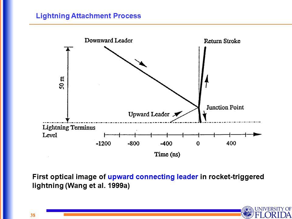 Lightning Attachment Process