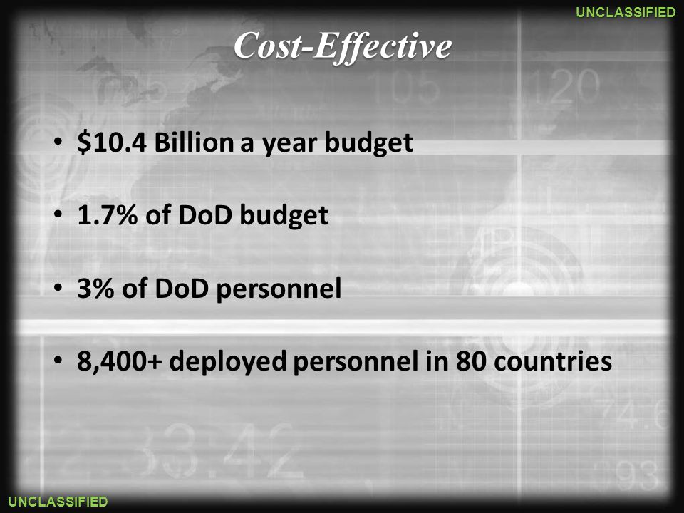 Cost-Effective $10.4 Billion a year budget 1.7% of DoD budget