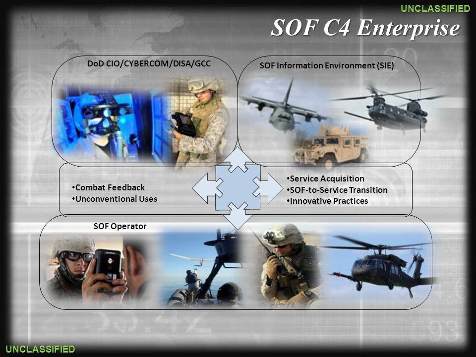 DoD CIO/CYBERCOM/DISA/GCC SOF Information Environment (SIE)