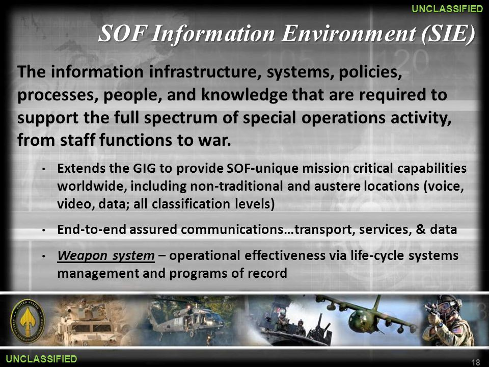 SOF Information Environment (SIE)