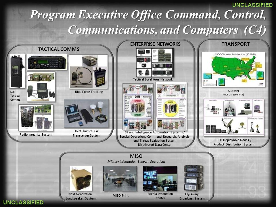 Program Executive Office Command, Control, Communications, and Computers (C4)