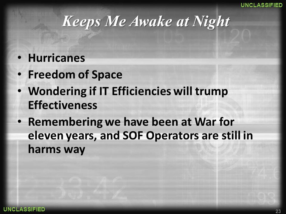 Keeps Me Awake at Night Hurricanes Freedom of Space