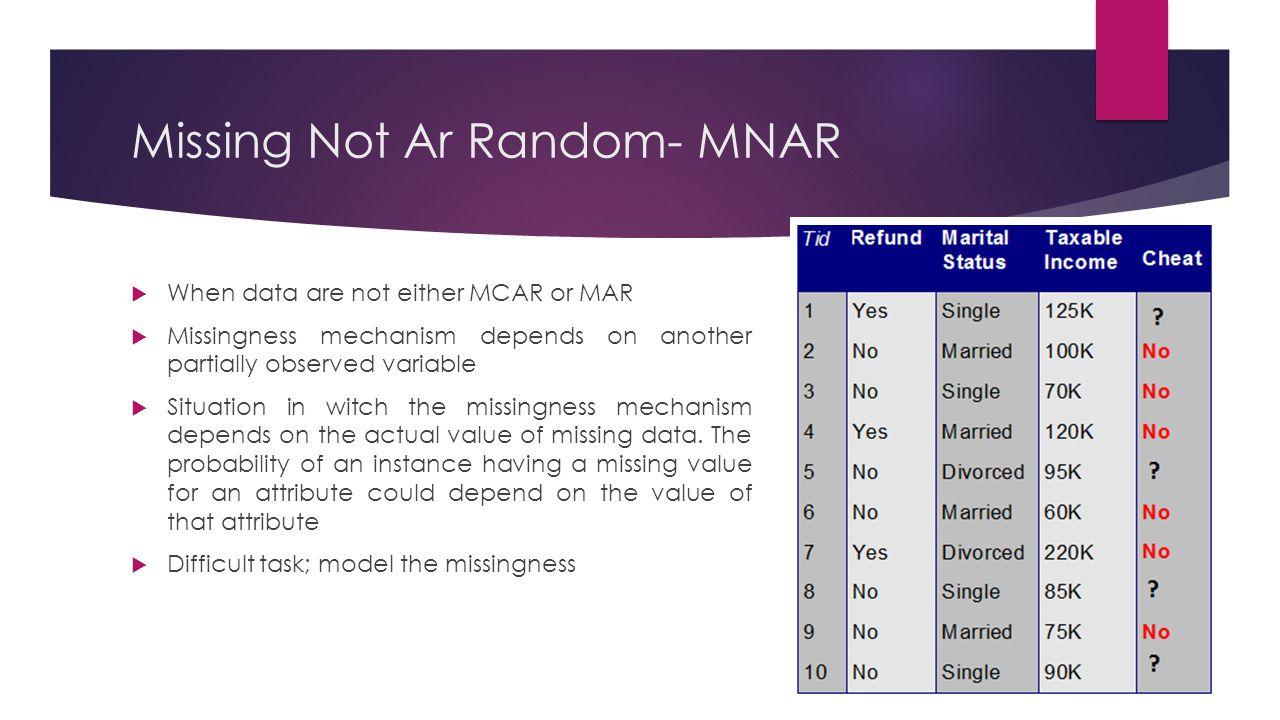Missing Not Ar Random- MNAR