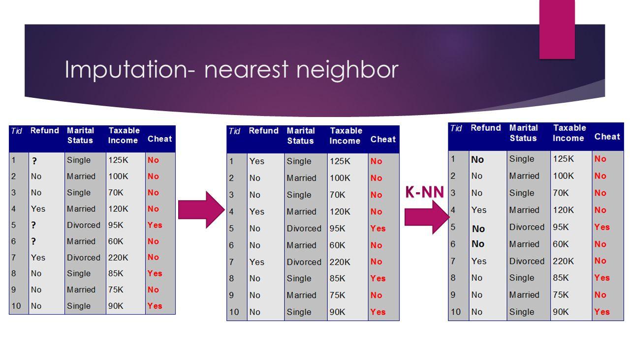 Imputation- nearest neighbor