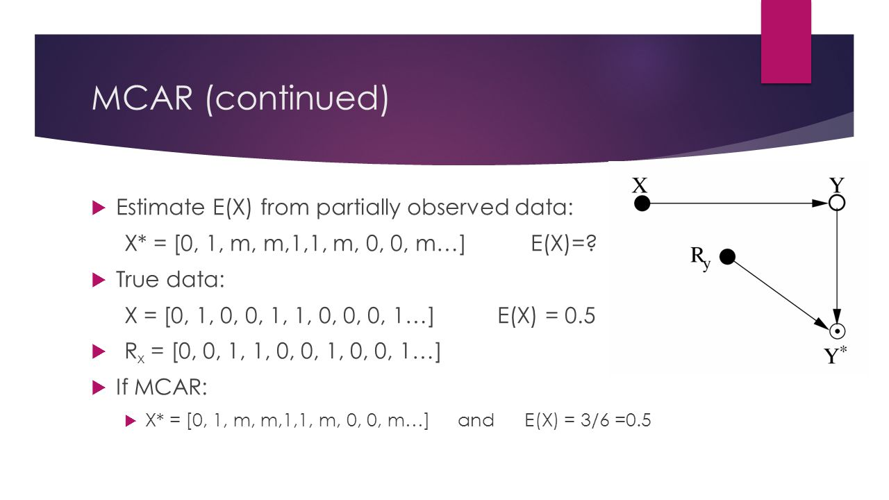 MCAR (continued) Estimate E(X) from partially observed data: