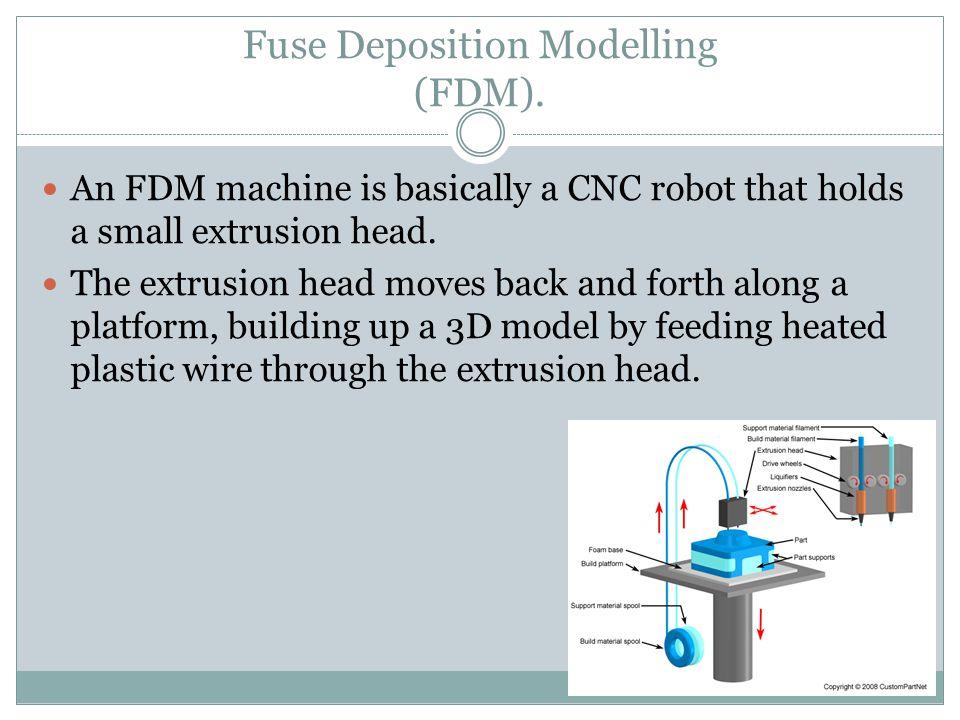 Fuse Deposition Modelling (FDM).