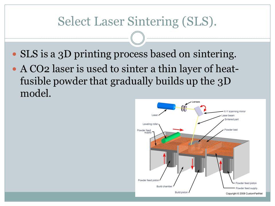 Select Laser Sintering (SLS).