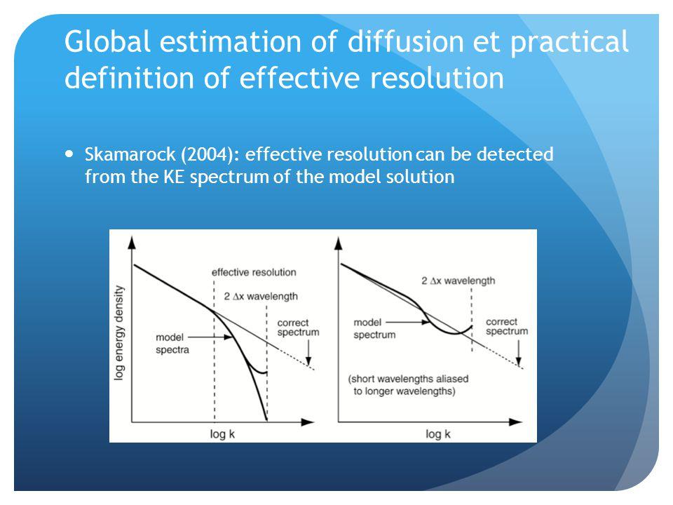 Global estimation of diffusion et practical definition of effective resolution