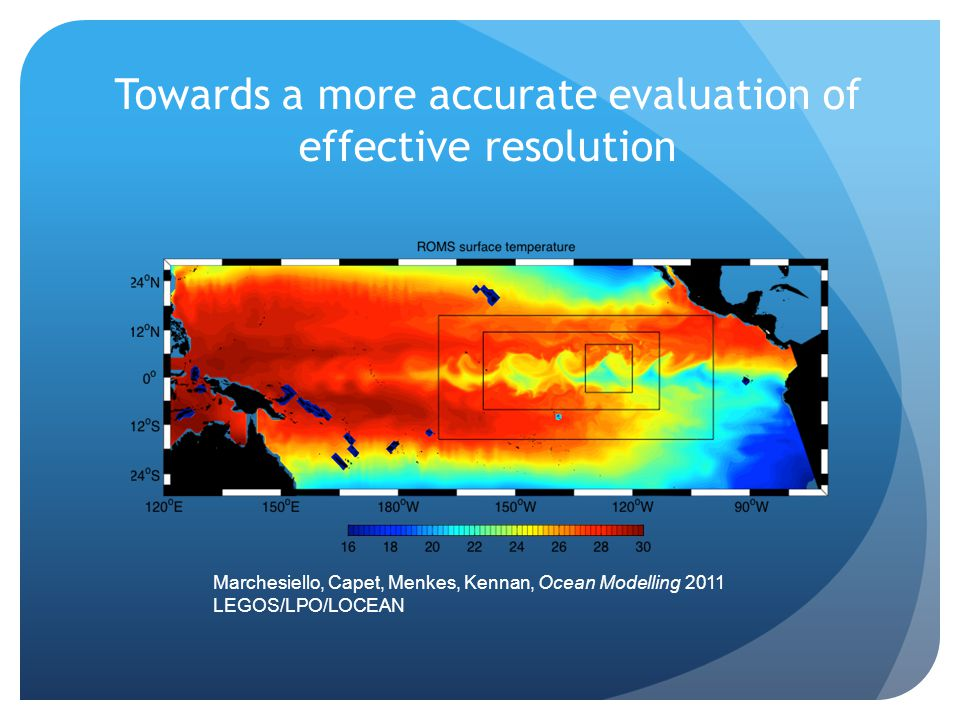 Towards a more accurate evaluation of effective resolution