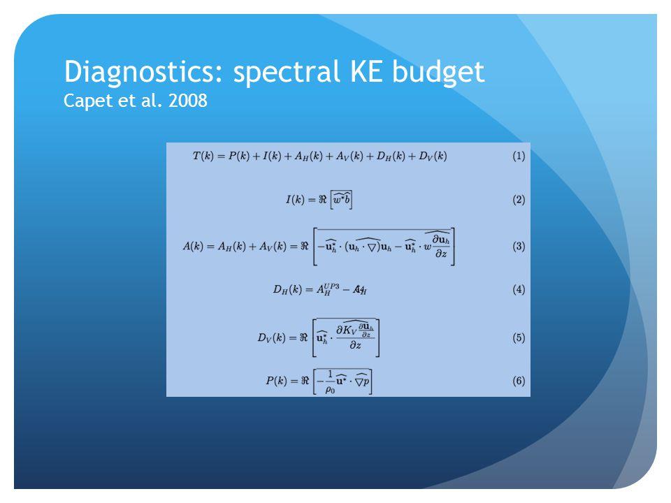 Diagnostics: spectral KE budget Capet et al. 2008