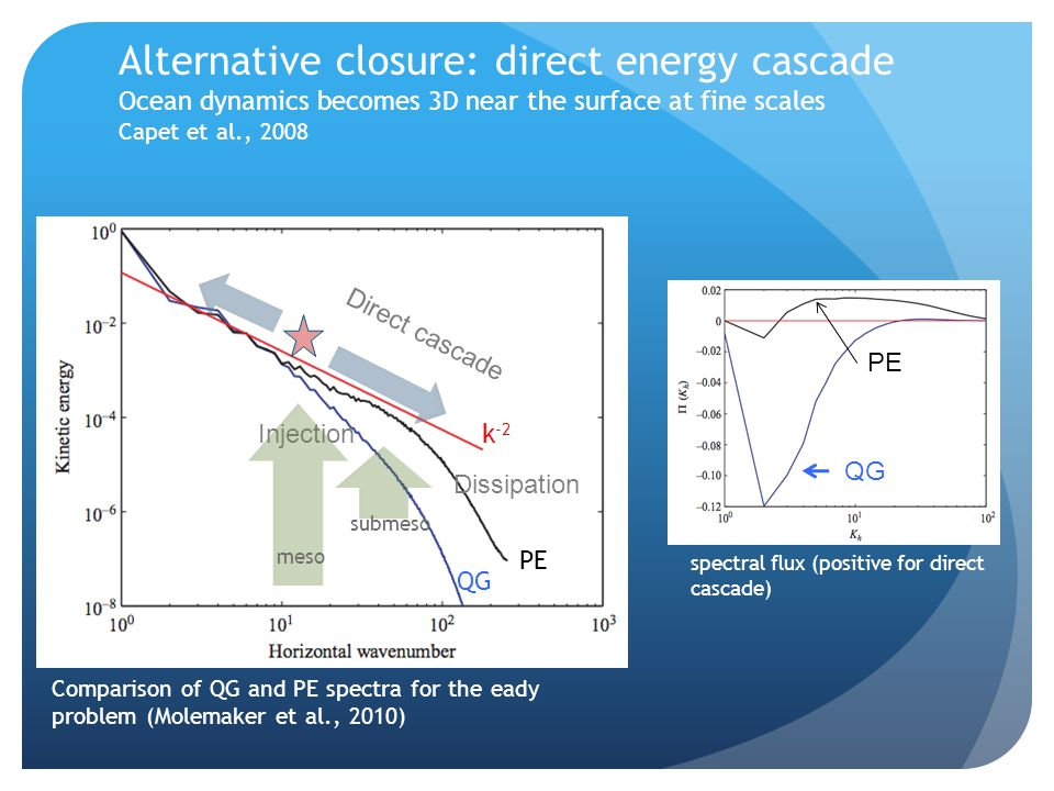 Alternative closure: direct energy cascade Ocean dynamics becomes 3D near the surface at fine scales Capet et al., 2008