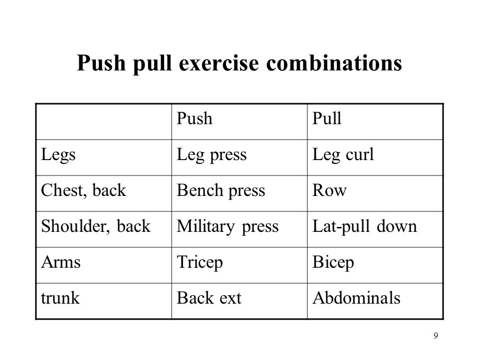 Push pull exercise combinations