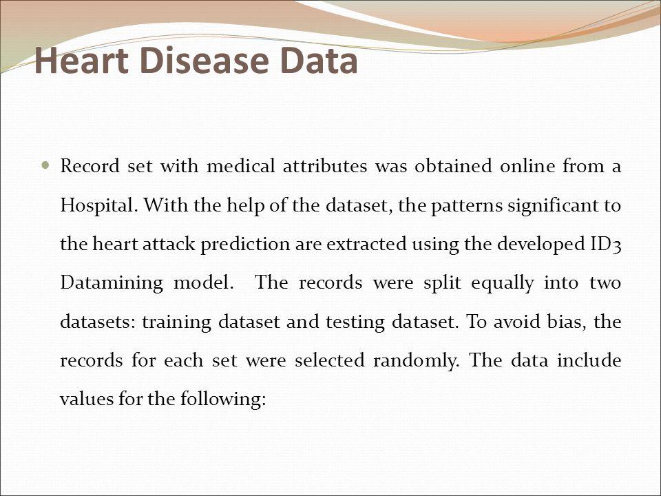 Heart Disease Data