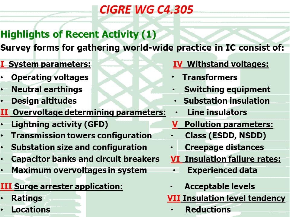 CIGRE WG C4.305 Highlights of Recent Activity (1)