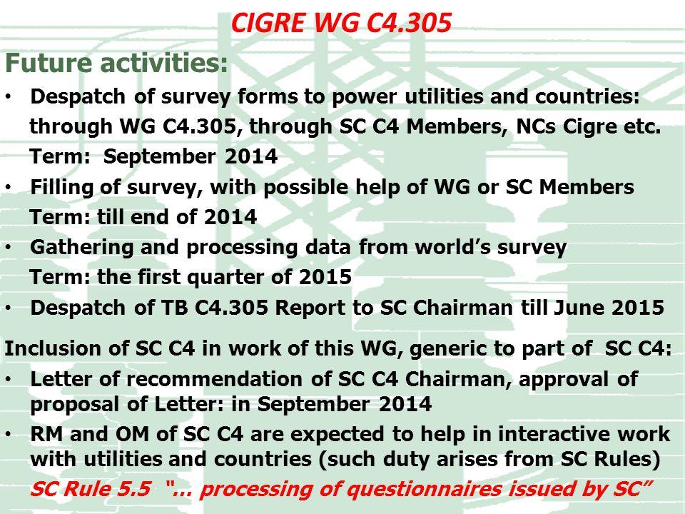 CIGRE WG C4.305 Future activities: