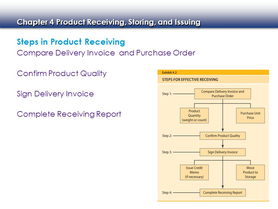 Steps in Product Receiving