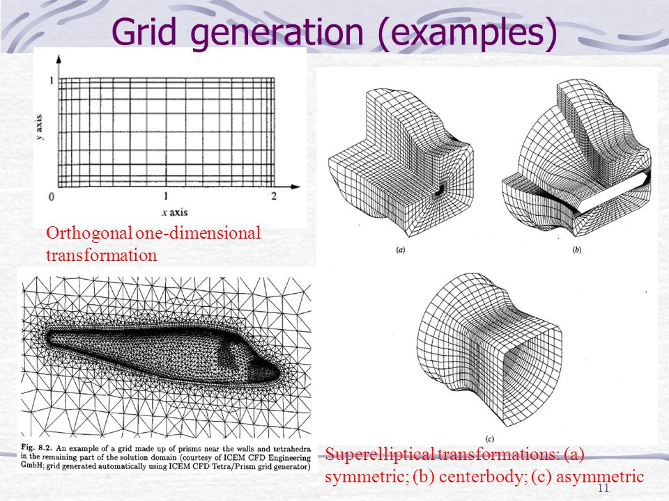 Grid generation (examples)