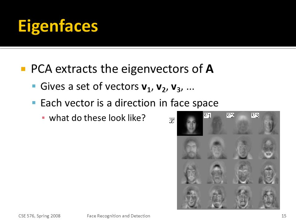Eigenfaces PCA extracts the eigenvectors of A