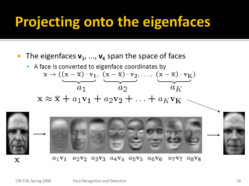 Projecting onto the eigenfaces