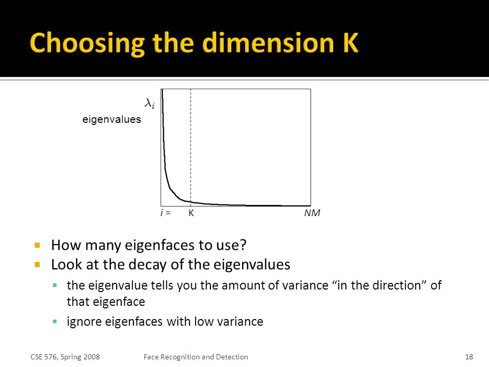 Choosing the dimension K