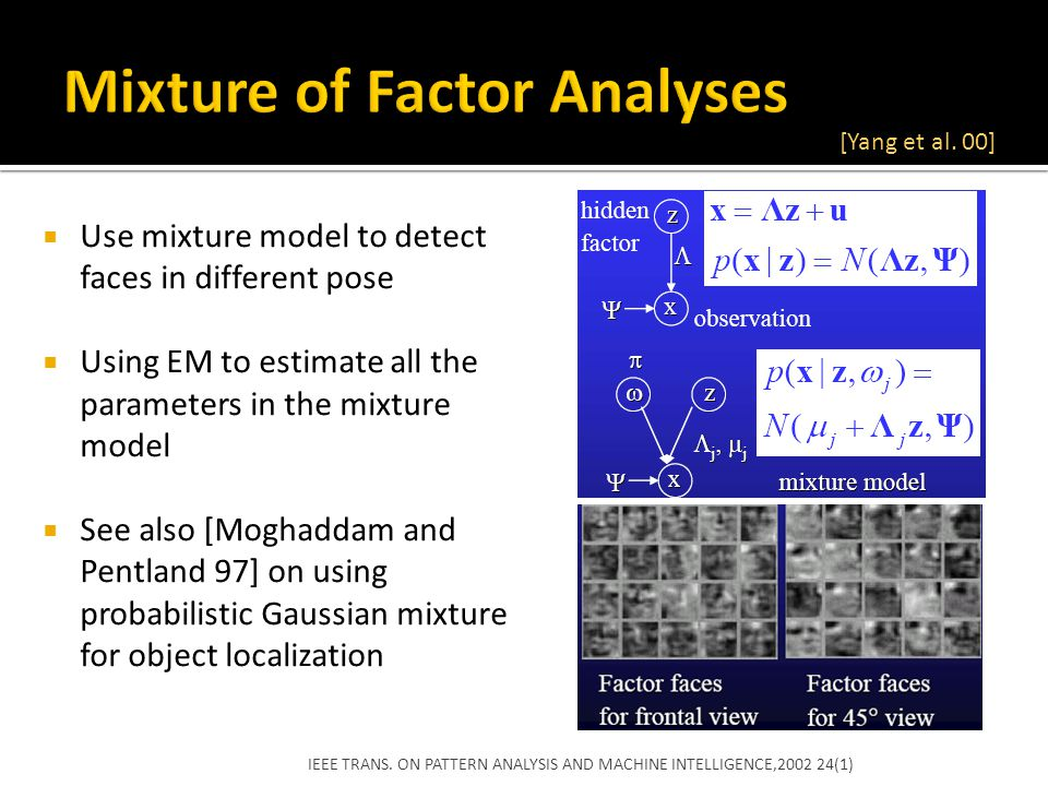 Mixture of Factor Analyses