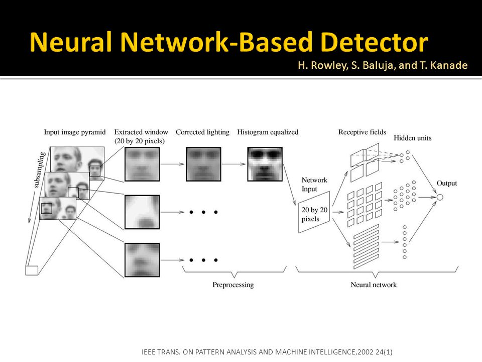Neural Network-Based Detector