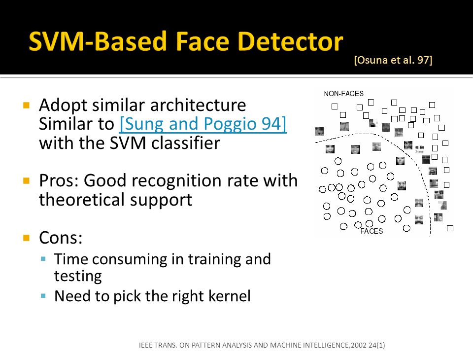 SVM-Based Face Detector