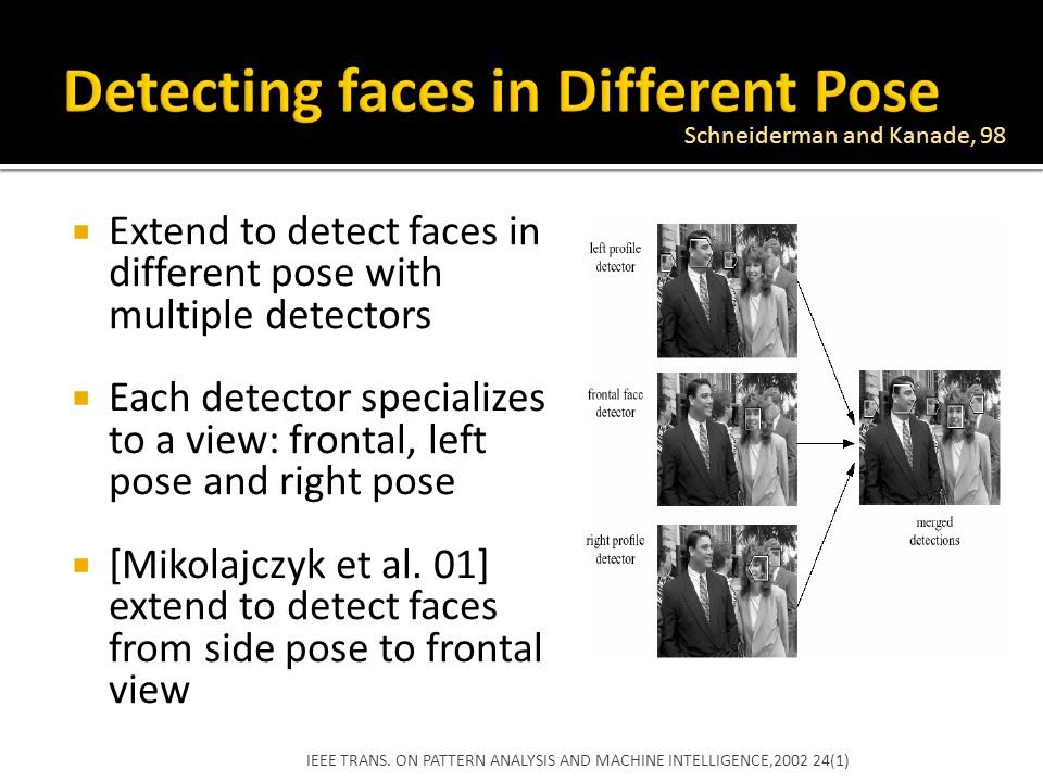 Detecting faces in Different Pose