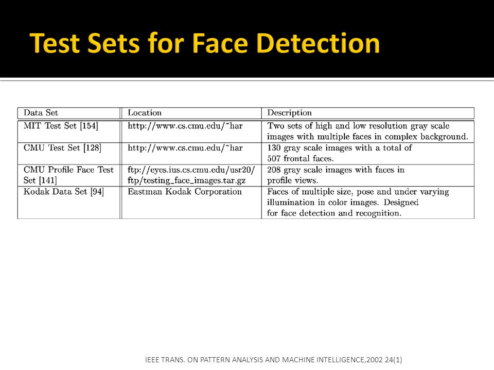 Test Sets for Face Detection