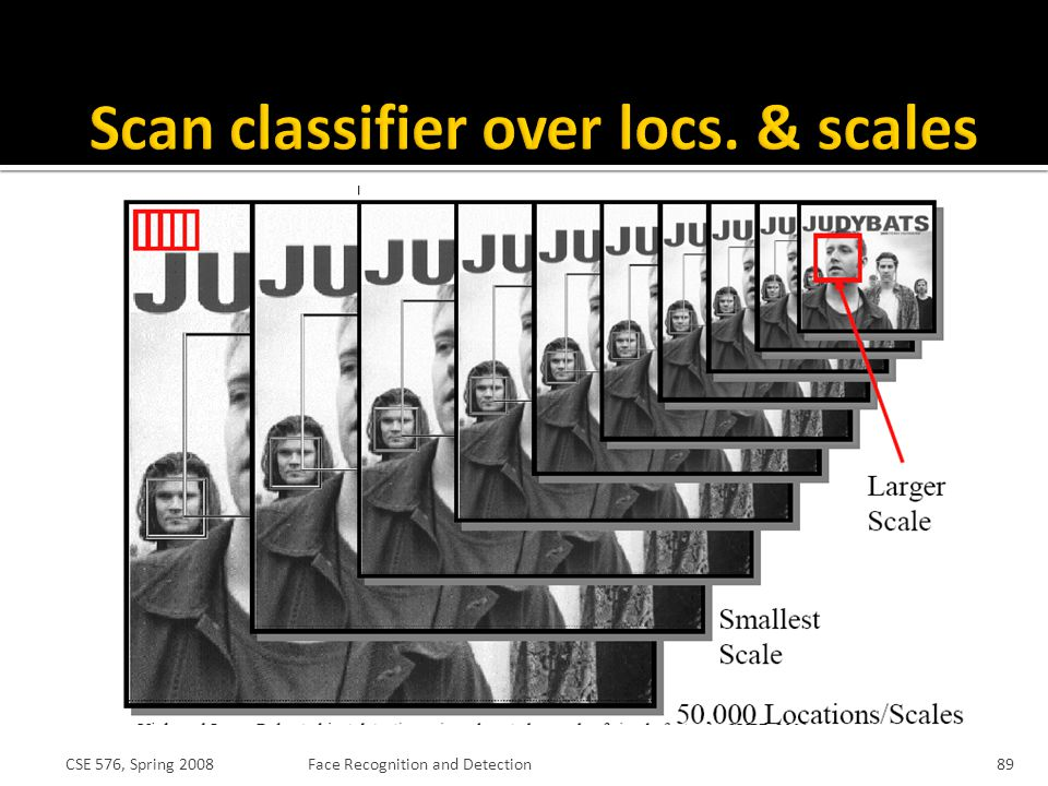 Scan classifier over locs. & scales