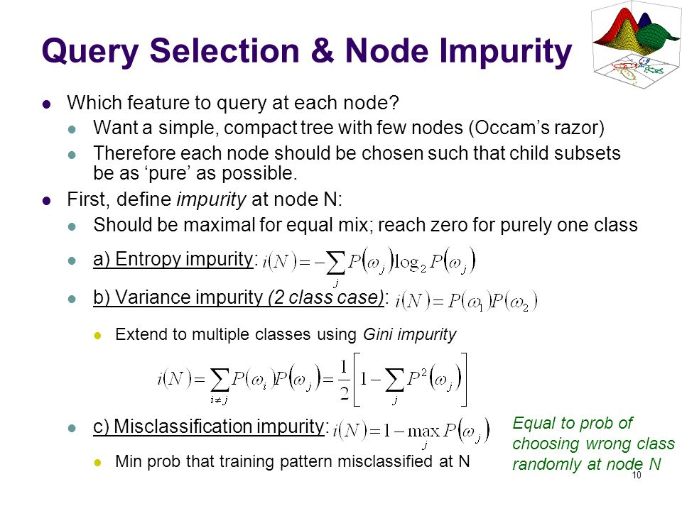 Query Selection & Node Impurity