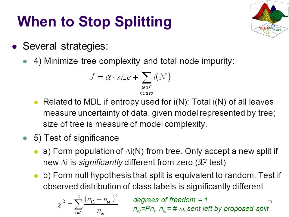 When to Stop Splitting Several strategies: