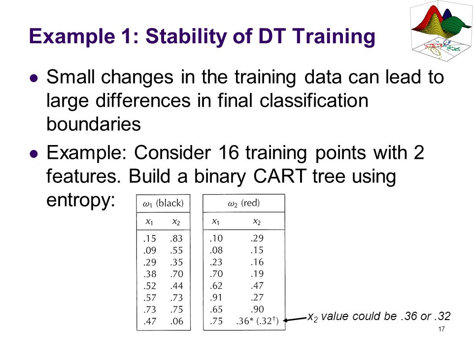 Example 1: Stability of DT Training