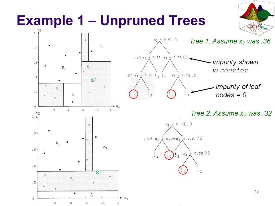 Example 1 – Unpruned Trees