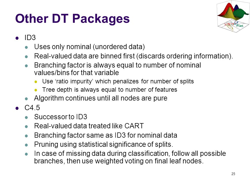 Other DT Packages ID3 C4.5 Uses only nominal (unordered data)