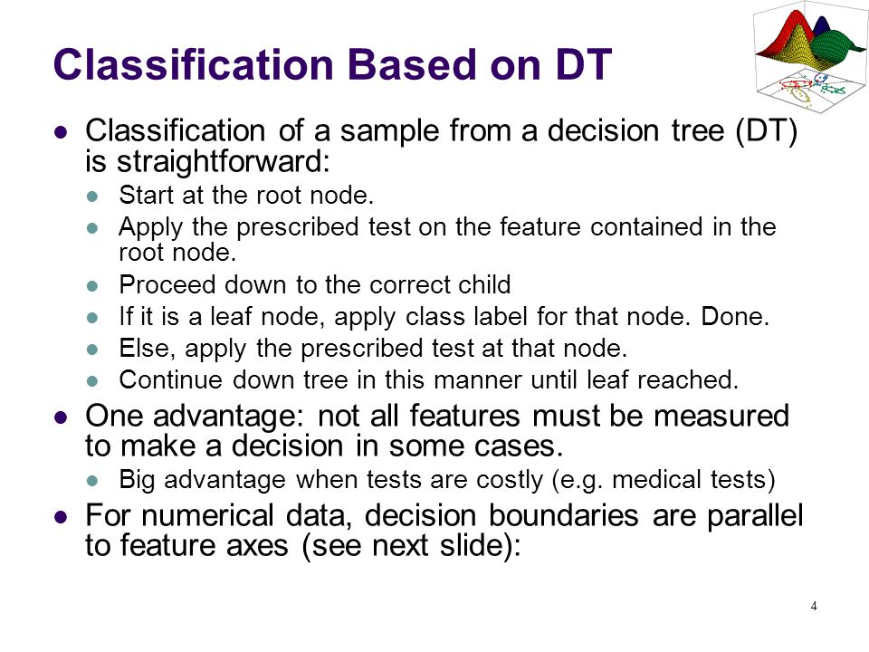 Classification Based on DT