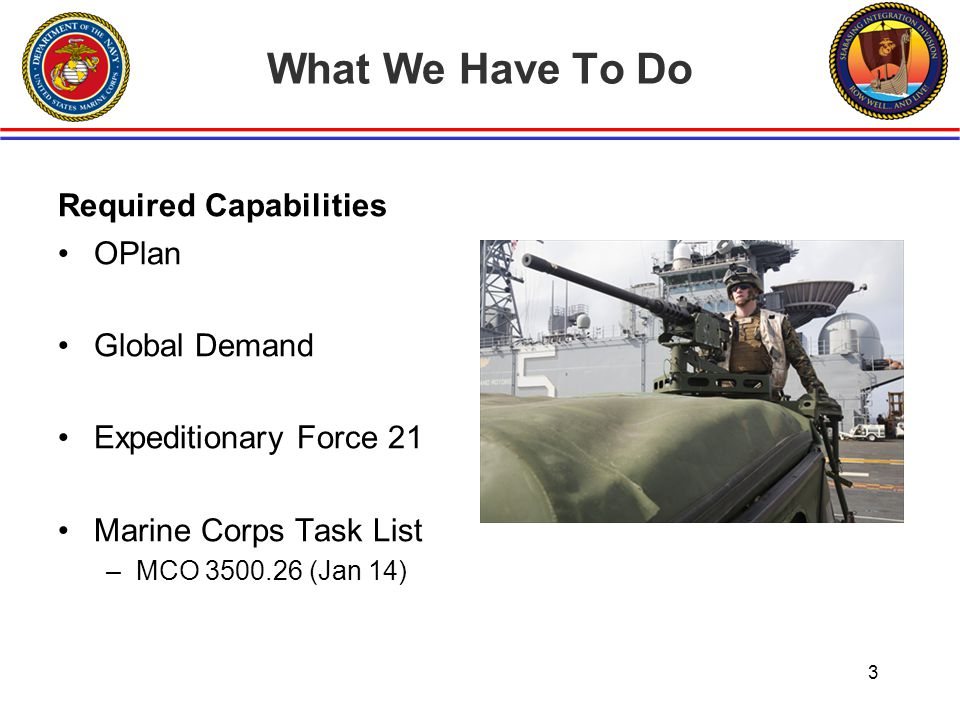 What We Have To Do Required Capabilities OPlan Global Demand