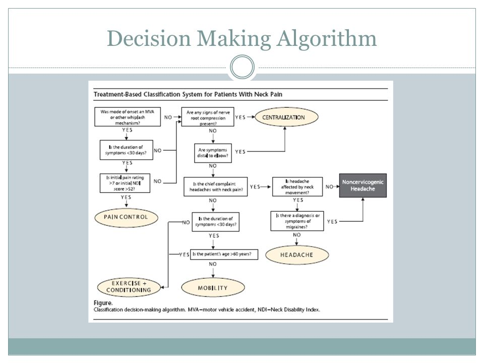 Decision Making Algorithm