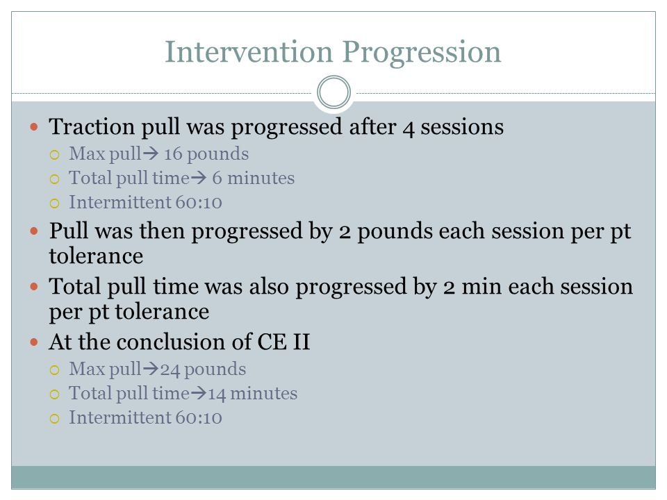 Intervention Progression