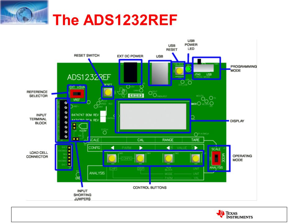 The ADS1232REF