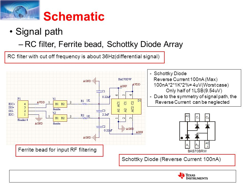 Schematic Signal path RC filter, Ferrite bead, Schottky Diode Array