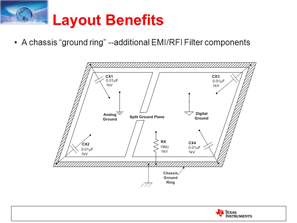 Layout Benefits A chassis ground ring --additional EMI/RFI Filter components