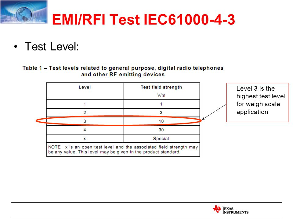 EMI/RFI Test IEC61000-4-3 Test Level: