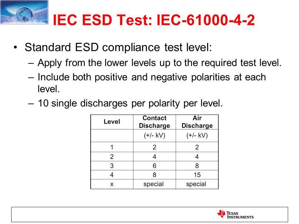 IEC ESD Test: IEC-61000-4-2 Standard ESD compliance test level: